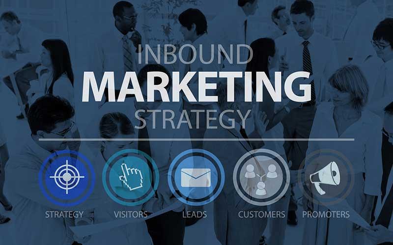 Inbound Marketing Plan Development and Execution
